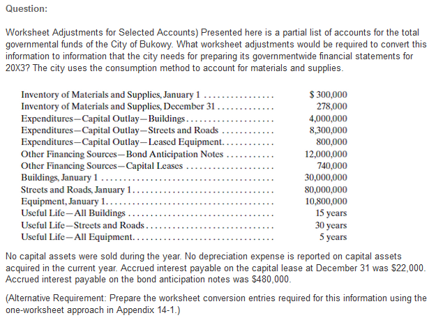 Solved: Worksheet Adjustments For Selected Accounts) Prese ...