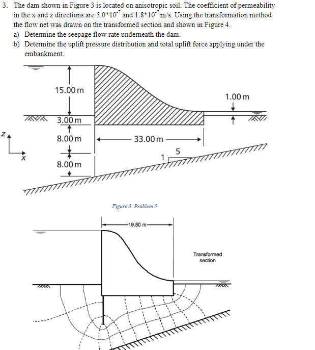 Solved: 3. The Dam Shown In Figure 3 Is Located On Anisotr...   Chegg.comChegg