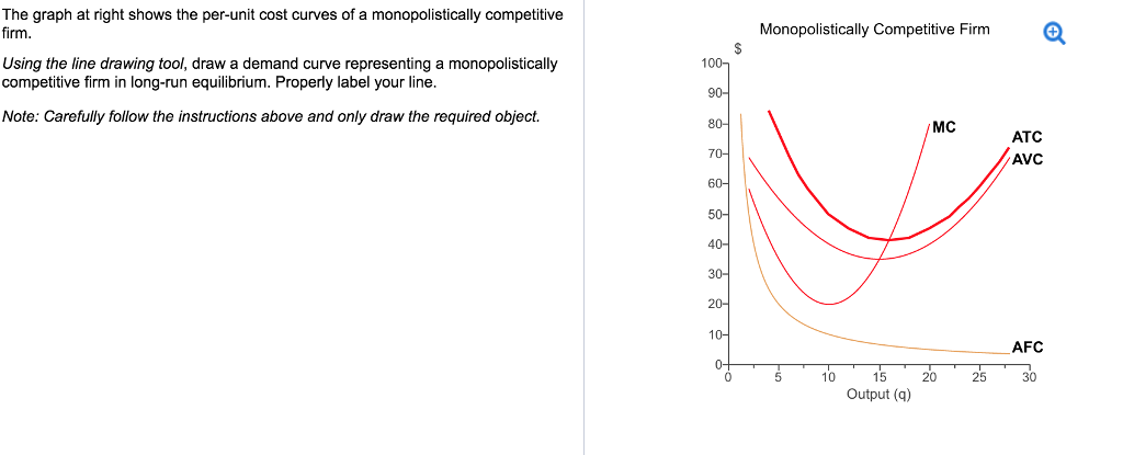 Solved The Graph At Right Shows The Per Unit Cost Curves