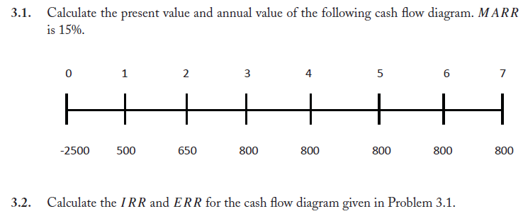 calculate the net present value npv and annual e chegg com