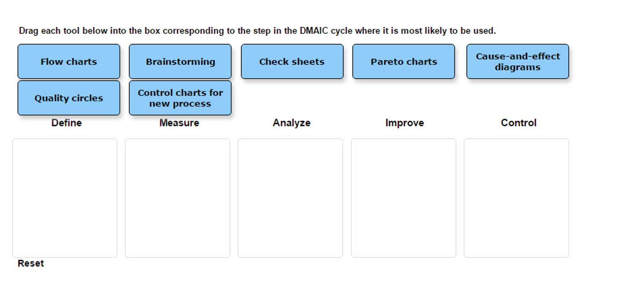 Dmaic Diagram Box - Example Electrical Wiring Diagram •