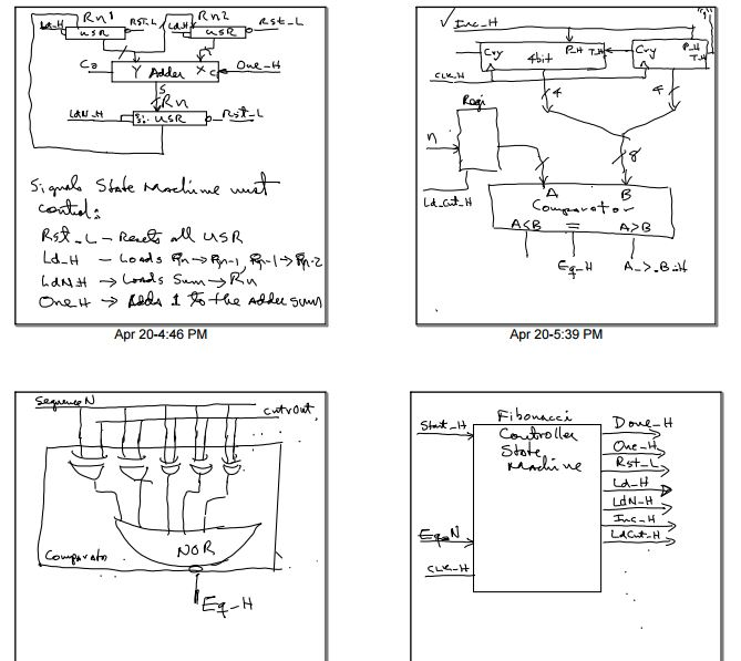 Create a vhdl model and a test bench model for the chegg rn1 rsel one h rit r uas ld h ads ccuart Images