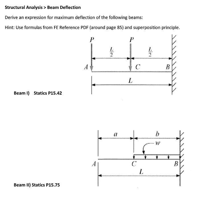 Solved: Structural Analysis> Beam Deflection Derive An Exp