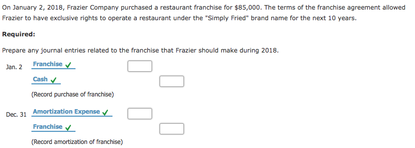 Solved On January 2 2018 Frazier Company Purchased A Re