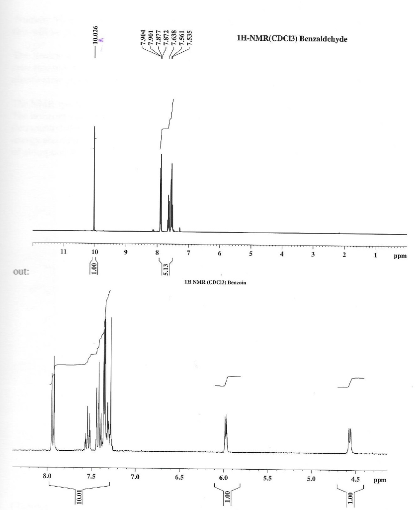 Solved Assign 1h Nmr Spectra Of Benzaldehyde And Benzoin
