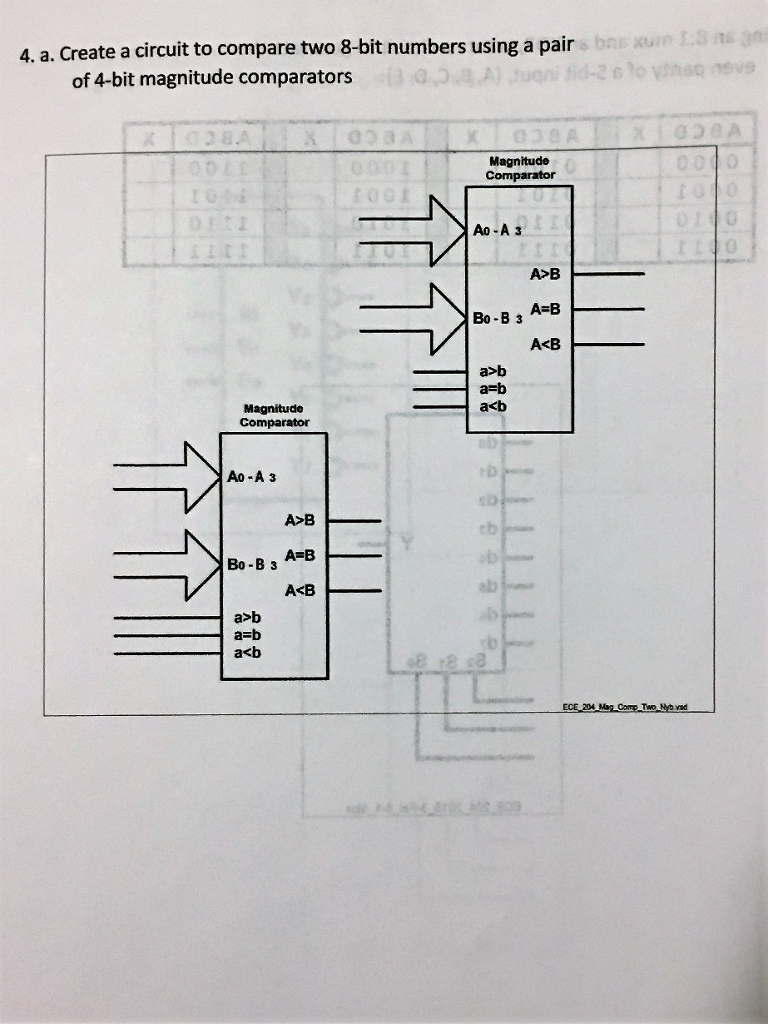 Create a circuit to compare two 8-bit numbers using a