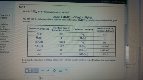 What is delta h for the following chemical reactio for Delta s table chemistry
