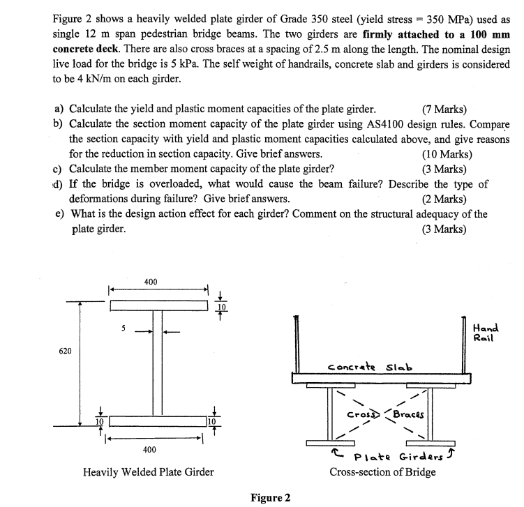 Solved: Figure 2 Shows A Heavily Welded Plate Girder Of Gr