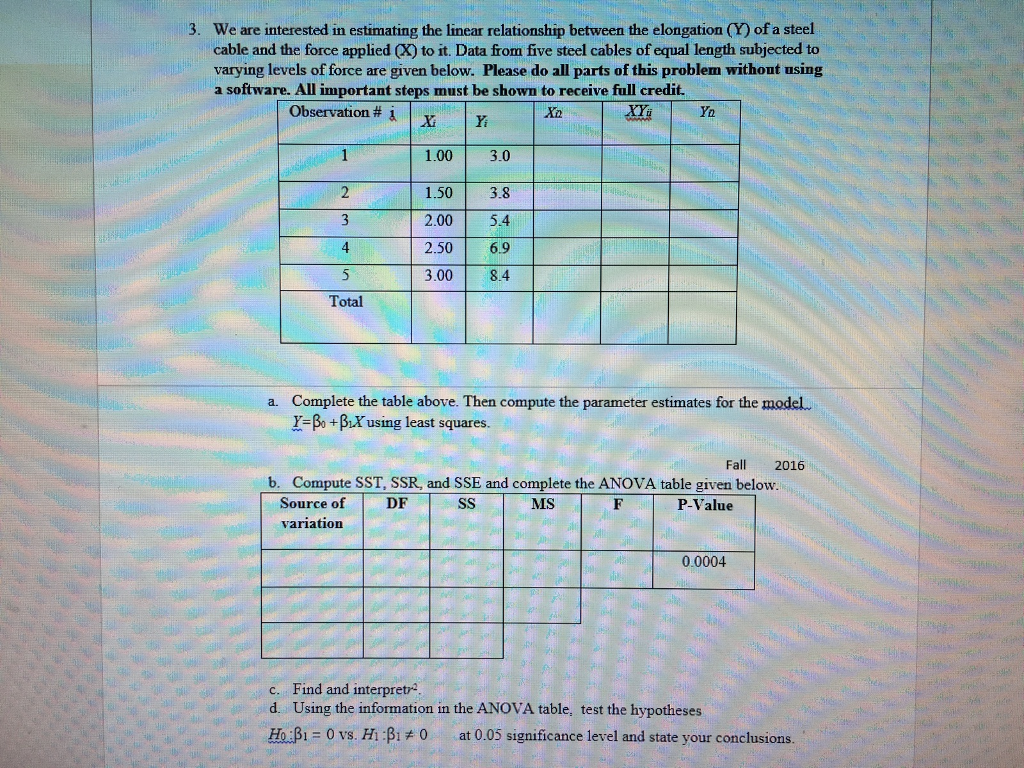 We are interested in estimating the linear