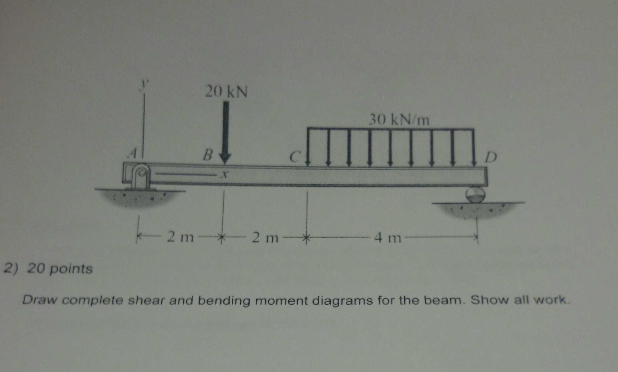 Draw Complete Shear And Bending Moment Diagrams Fo The Bendingmoment Forthe Cheggcom For Beam