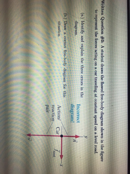 solved a student draws the flawed free body diagram shown rh chegg com