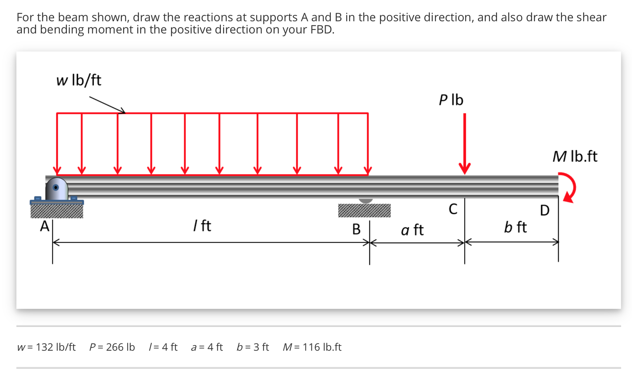 Solved Calculate The Support Reactions And Draw The Shear Manual Guide