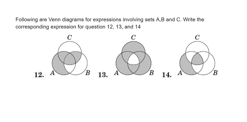 Solved following are venn diagrams for expressions involv following are venn diagrams for expressions involving sets ab and c write the ccuart Gallery