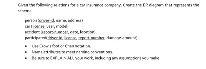 entity relationship diagram dbms ppt car insurance database er    diagram    blog otomotif keren  car insurance database er    diagram    blog otomotif keren