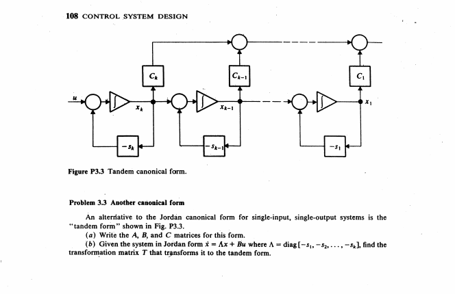 Solved 108 Control System Design Ck Ca 지 Xr 1 Sk 31 F Chegg Com