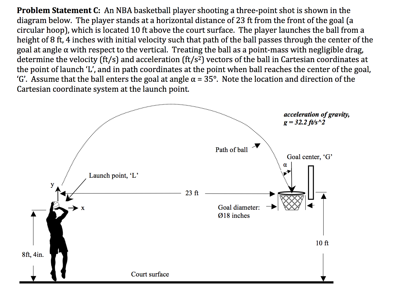 Solved: Problem Statement C: An NBA Basketball Player Shoo