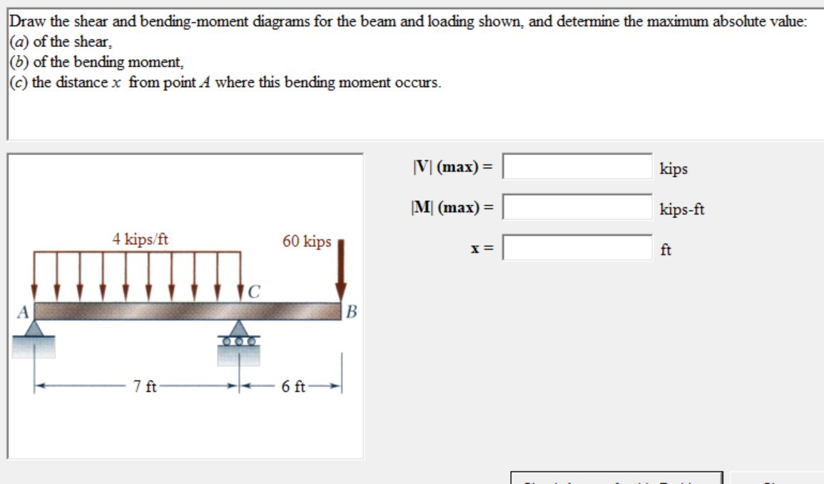 Incredible Solved Draw The Shear And Bending Moment Diagrams For Th Wiring 101 Ouplipimpapsstreekradiomeanderfmnl