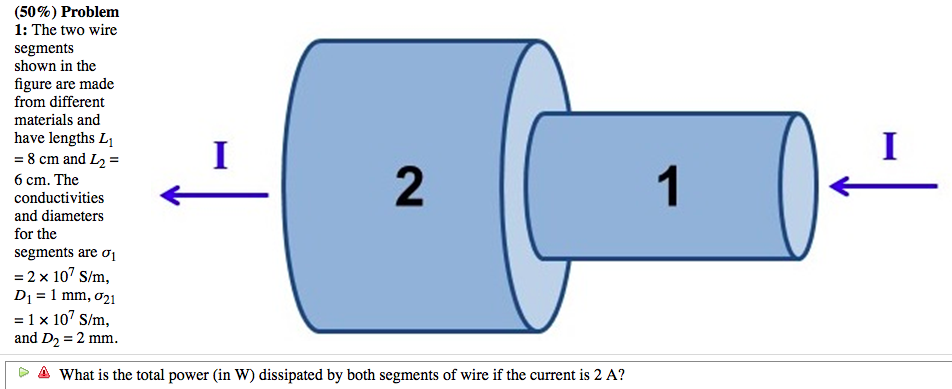 Solved: (50%) Problem 1: The Two Wire Segments Shown In Th ...