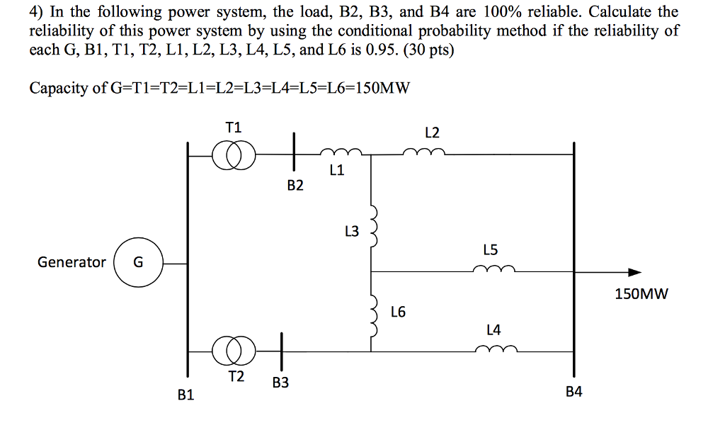 Solved: 4) In The Following Power System, The Load, B2, B3 ...