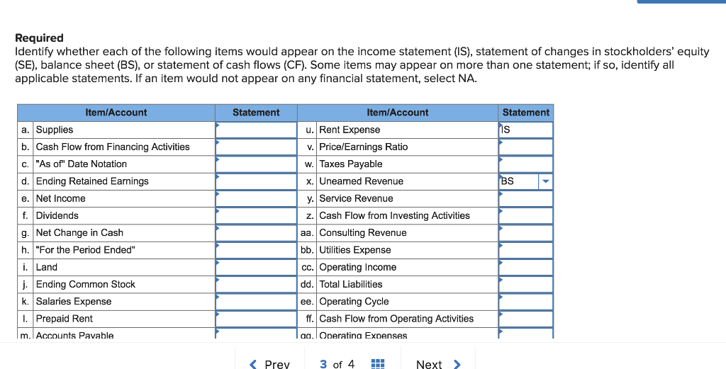 rent expense appears on which of the following statements