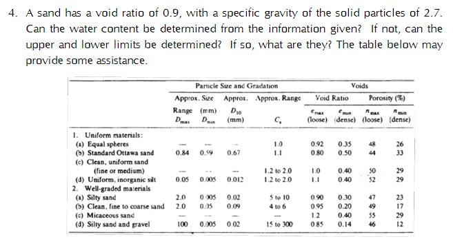 specific gravity of sand pdf