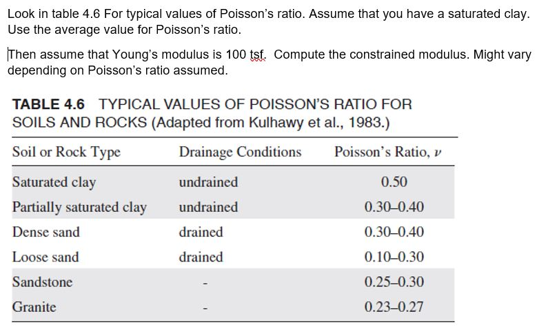 Solved Look In Table 4 6 For Typical Values Of Poisson S