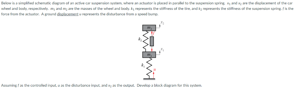 Solved Below Is A Simplified Schematic Diagram Of An Acti