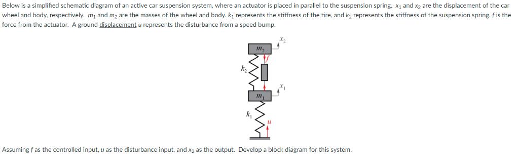 solved below is a simplified schematic diagram of an acti rh chegg com spring chicken schematic spring schematic