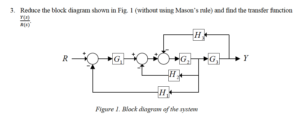 solved reduce the block diagram shown in fig 1 (withou