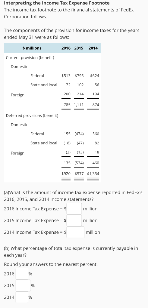 solved interpreting the income tax expense footnote the i