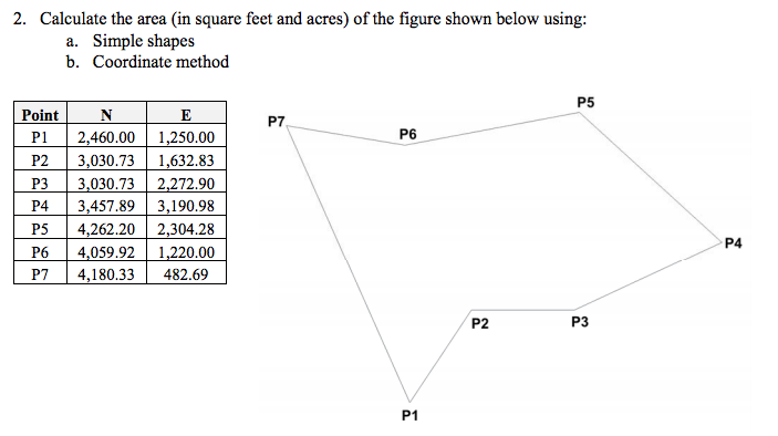 Calculate The Area In Square Feet And Acres Of T