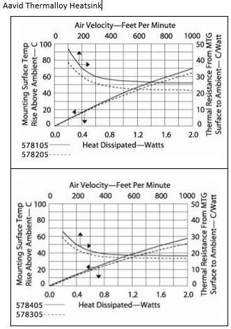 Transistor bf338 NPN VID 300 V 0,1 A 0,8 W 500 MHz 2x 22749-51