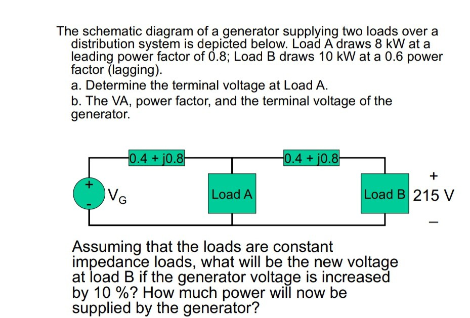 Solved: The Schematic Diagram Of A Generator Supplying Two ...