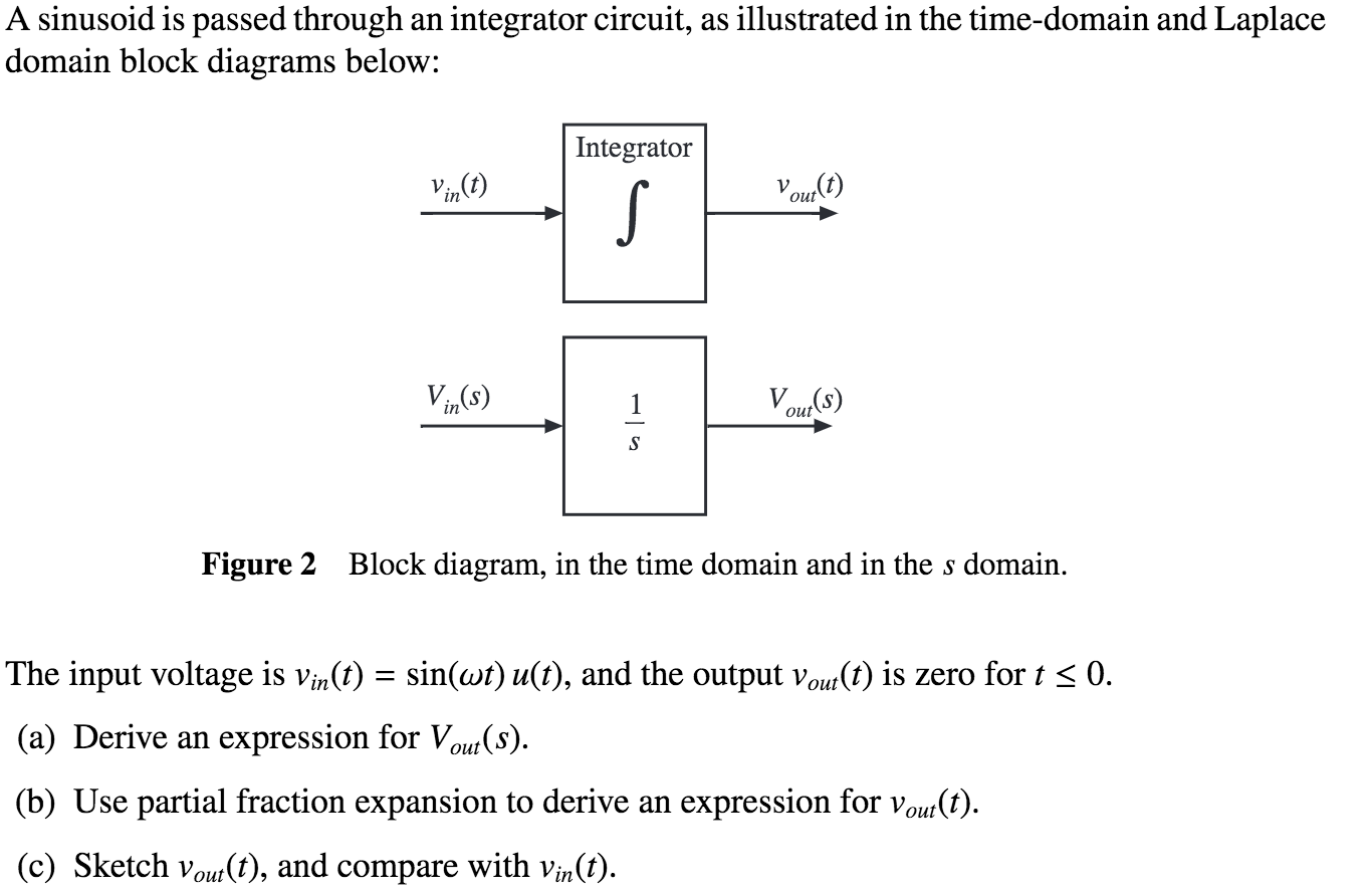 domain block diagrams below: a sinusoid is passed through an integrator  circuit, as illustrated in the time-domain