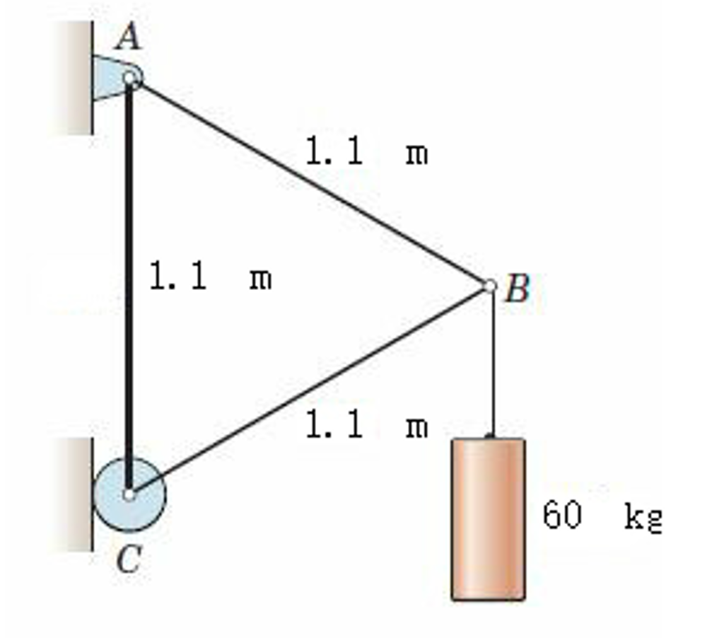 solved determine the force in each member of the simple e rh chegg com simple body diagram to label simple body diagram to label