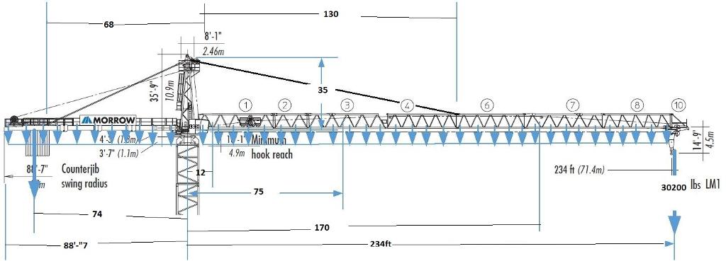 3d Free Body Diagram Truss Wire Data Schema