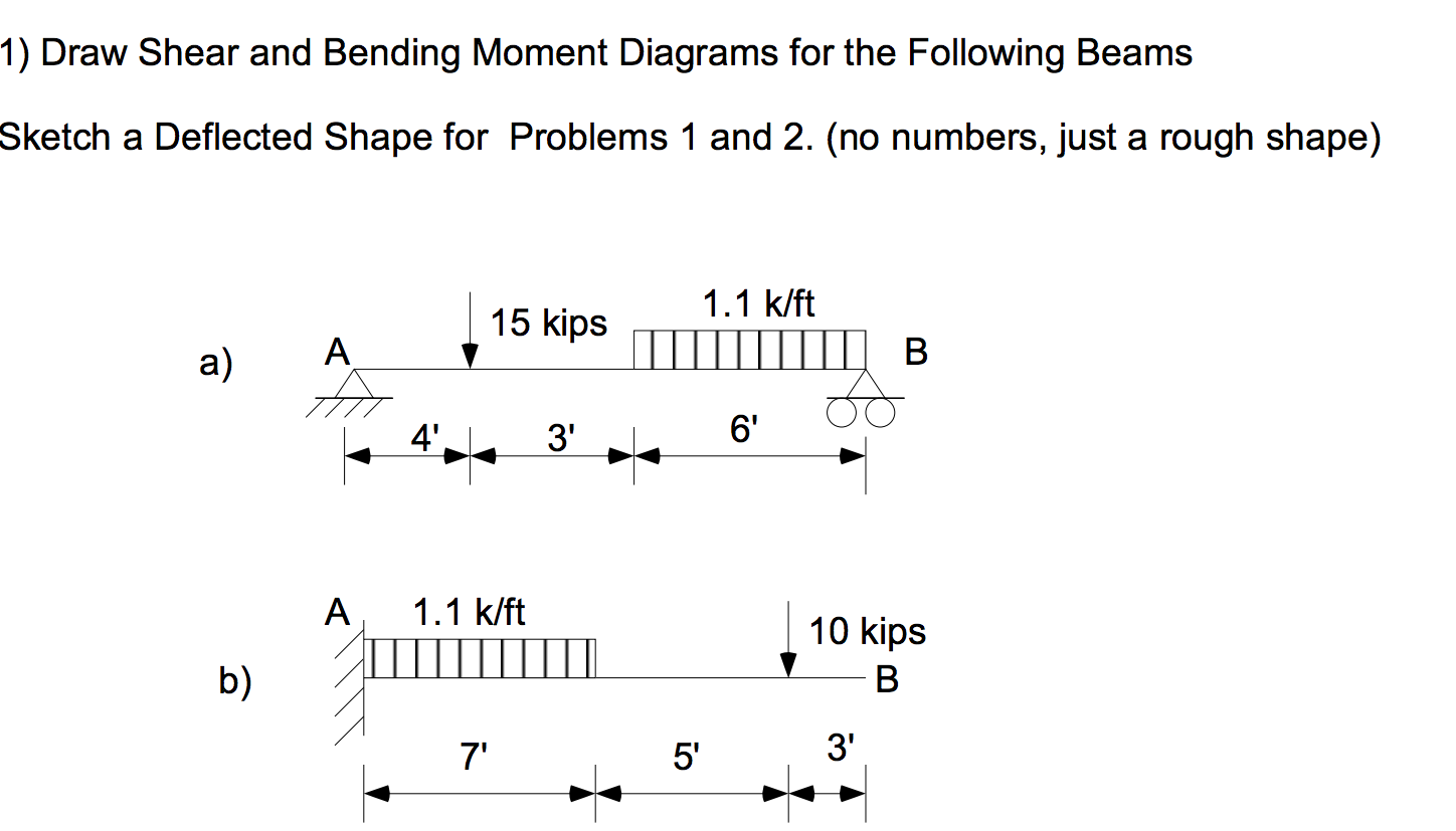 Draw The Shear And Moment Diagram Cheggcom Solved Bending Diagrams For Fol