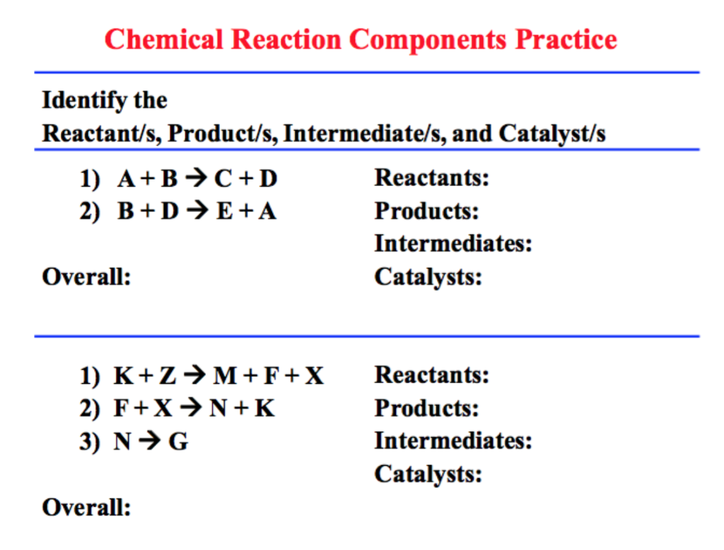 Solved: Identify The Reactant/s, Product/s, Intermediate/s ...