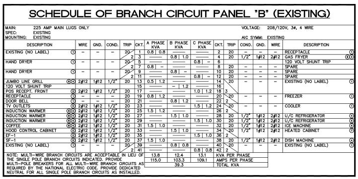 Solved Create Load Calculations And List Of Panel B