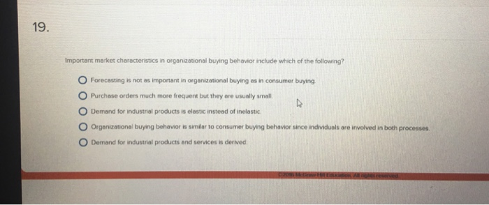 importance of consumer buying behaviour