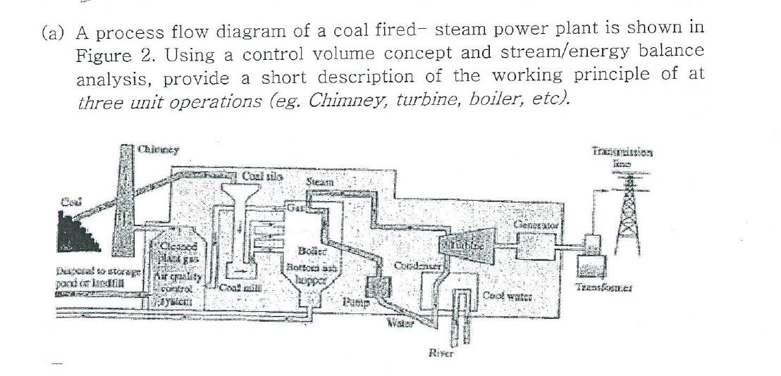 a) a process flow diagram of a coal fired steam p chegg com(a) a process flow diagram of a coal fired steam power plant is shown in figure 2 using a control volume concept and stream energy balance analysis,