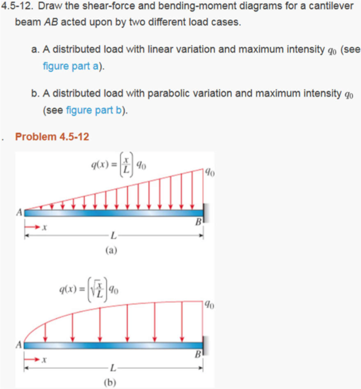 Solved: 4.5-12. Draw The Shear-force And Bending-moment Di ... on