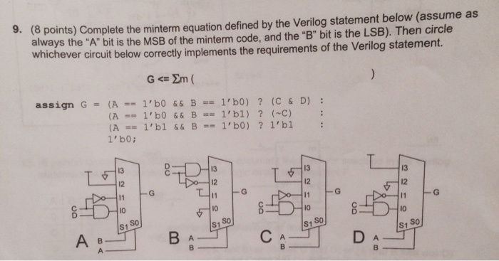 Complete the minterm equation defined by the Veril