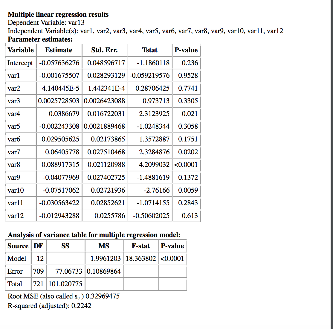 D compute a 95 confidence interval for var10 e for F table 95 confidence