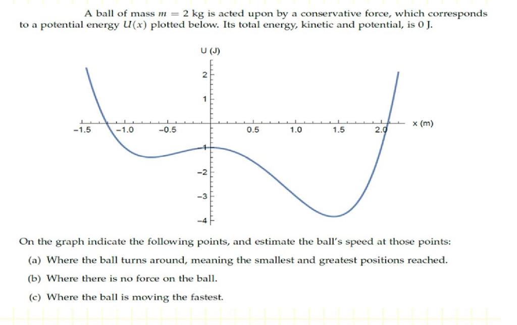 Potential Energy Diagram C F Diy Enthusiasts Wiring Diagrams