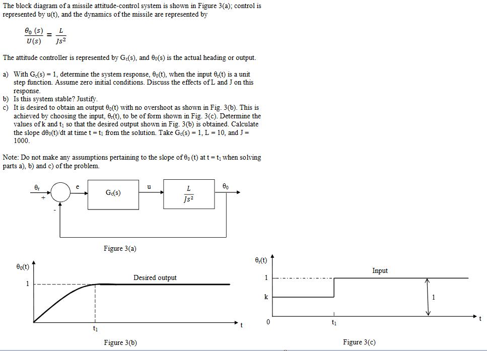 the block diagram of a missile attitude control chegg com rh chegg com