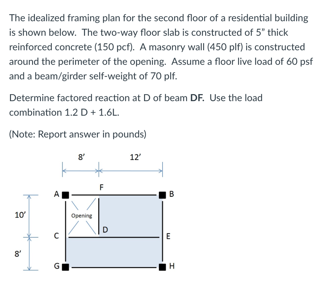 Solved: The Idealized Framing Plan For The Second Floor Of