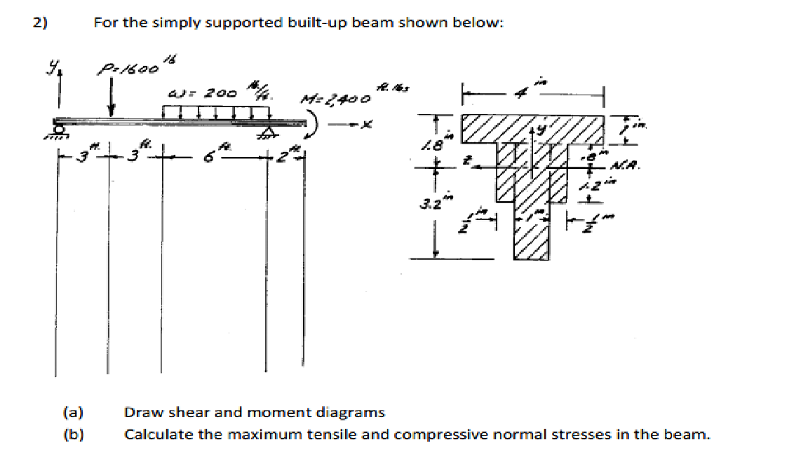 Solved Calculate The Maximum Tensile And Compressive Norm