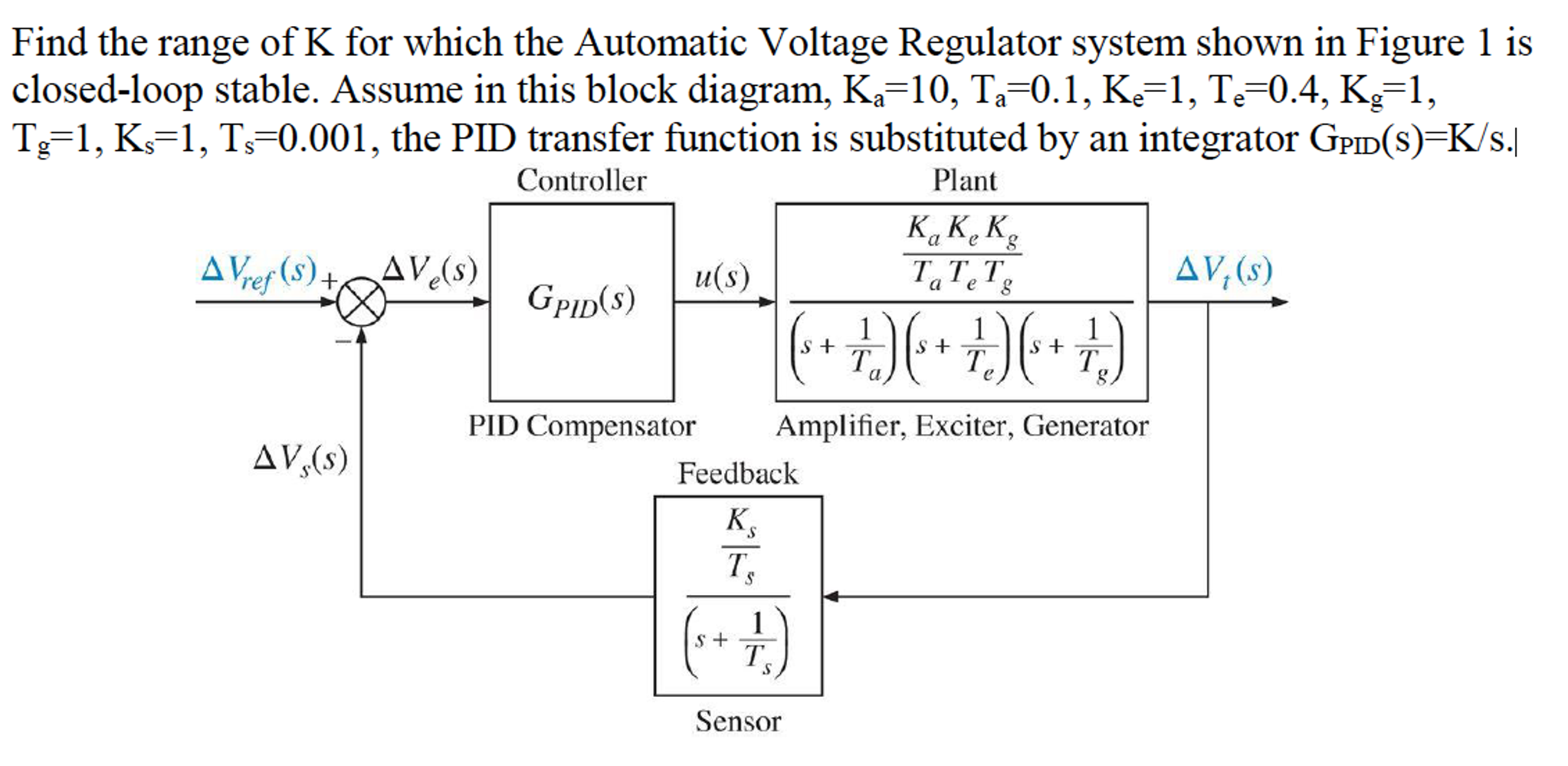 Find the range of K for which the Automatic Voltag