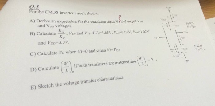 Derive an expression for the transition input and